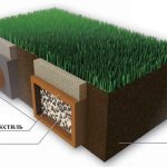 Фото 34: Как работает геоткань