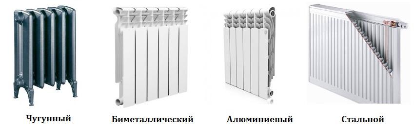 Виды радиаторов отопления по материалу