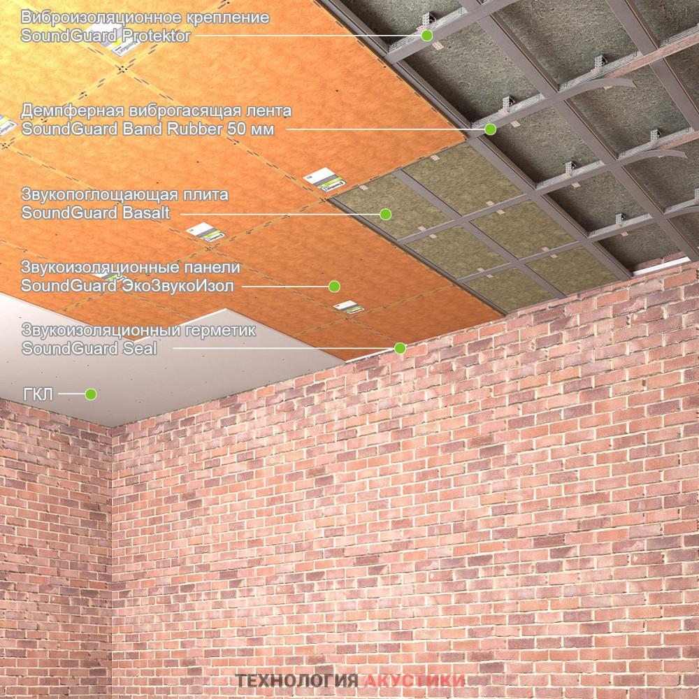 Установка панели Soundguard Экозвукоизол на потолок