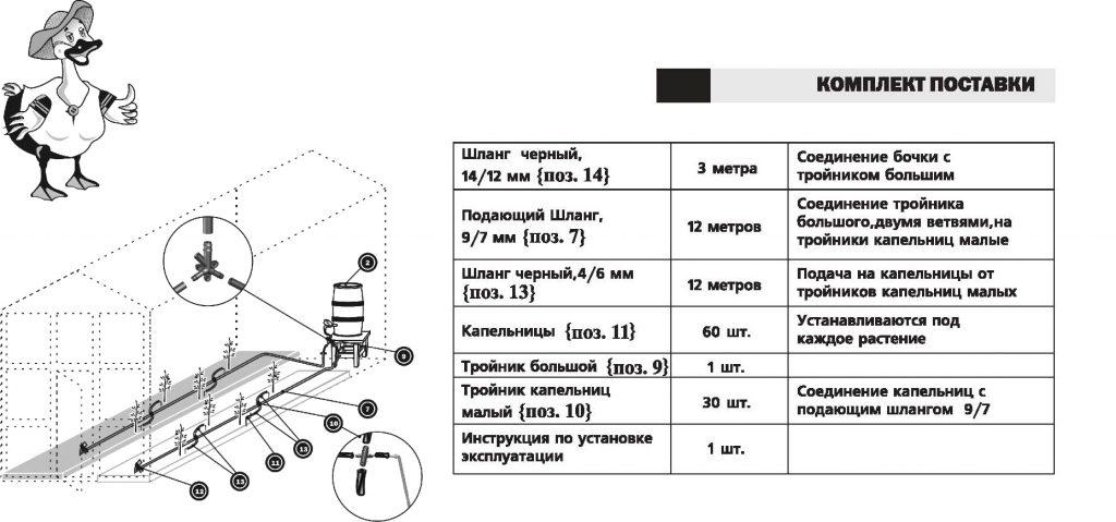 Расположение элементов системы Аква Дуся