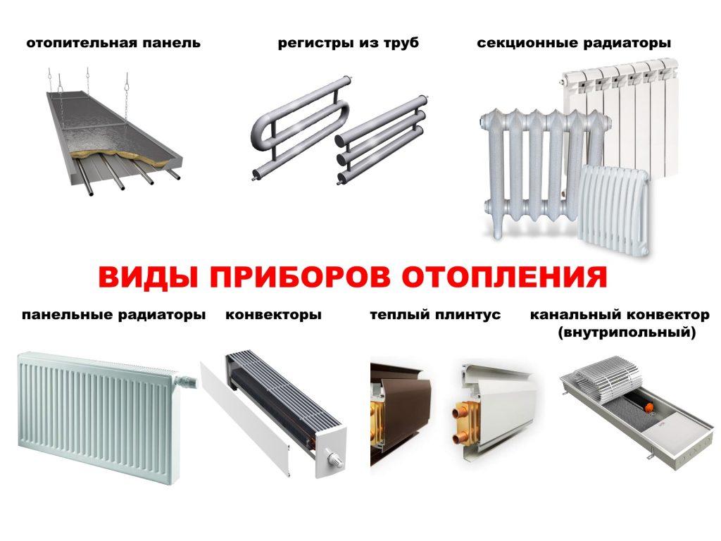 Виды приборов отопления