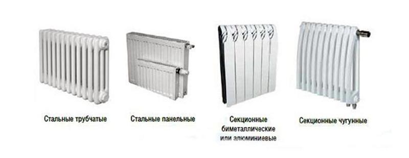 Виды радиаторов отопления по форме
