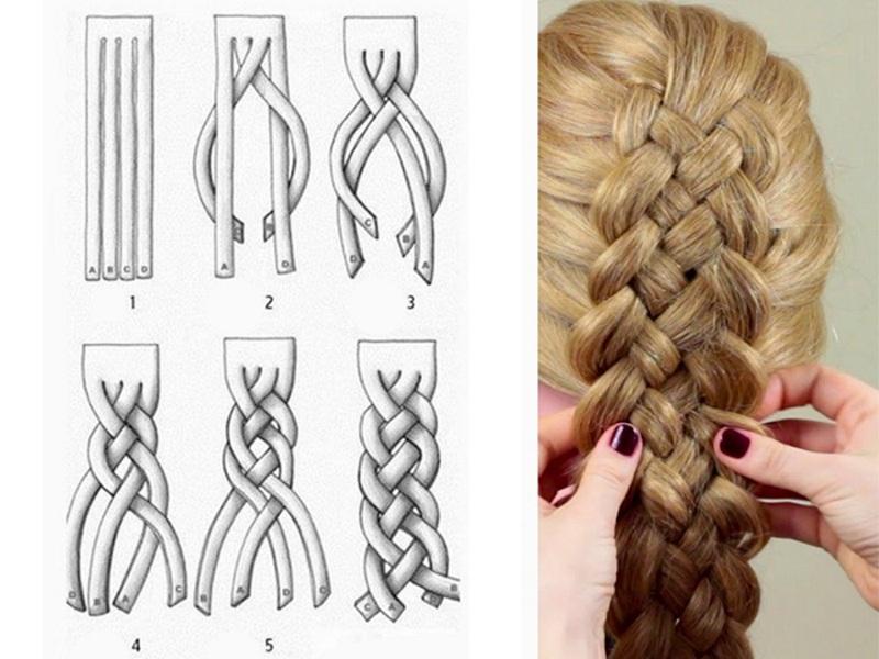 Схема косы из четырех прядей