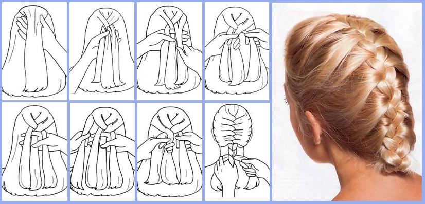 Схема косы–колоска