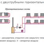 Фото 30: Двухтрубная система отопления частного дома