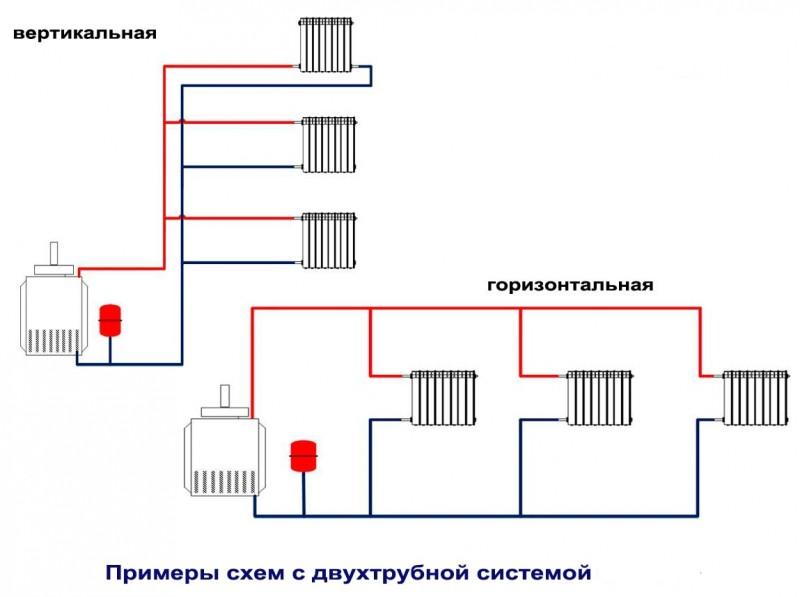Схема расположения труб