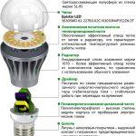 Фото 2: Из чего состоит лампа