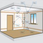 Фото 3: (Рис. 3 Схема размещения электропроводки в помещении).