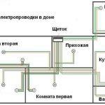 Фото 5: Схема для проводки