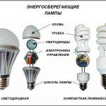 Фото 1: LED-лампы- функционал и начинка