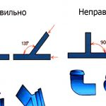Фото 16: Схема трубы