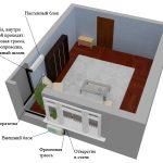 Фото 30: Схема установки